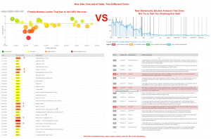 Comparison Between Fruitions Google Algorithm Update Impact Analysis Tool